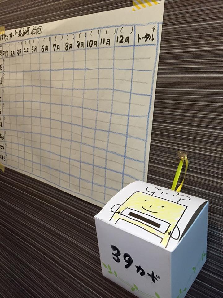 集計表とボックス